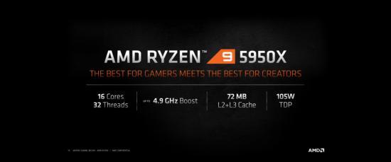 AMD Ryzen™ 9 5950X procesorji na zalogi!