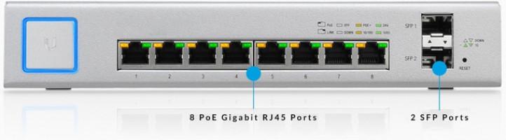 Ubiqiti Managed PoE+ Gigabit Stikalo s SFP - US‑8‑150W