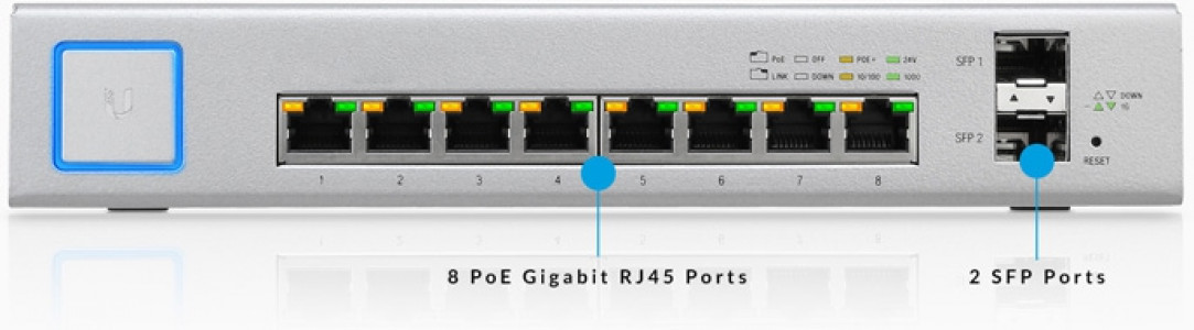 Ubiqiti Managed PoE+ Gigabit Stikalo s SFP - US‑8‑150W
